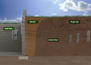 wall-anchor-retaining-wall-thm