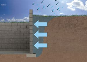 wall-failure-hydrostatic-pressure-thm